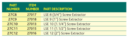 Large Screw Extractor
