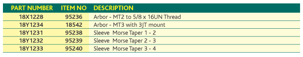 Morse Taper Specifications
